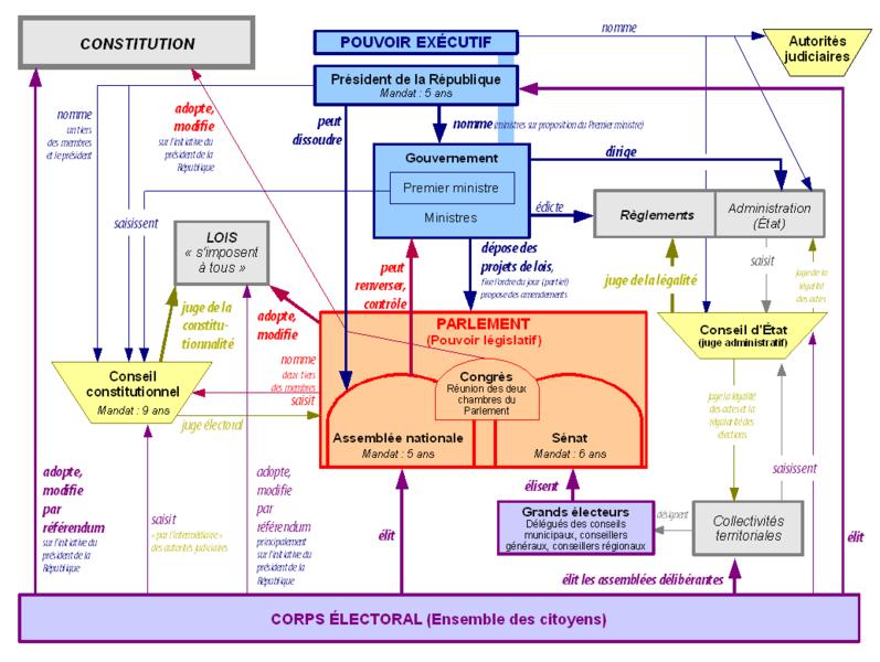 Citaten Democratie Wiki : La démocratie représentative n est pas une